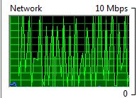 Network Throughput, Facebook Upload